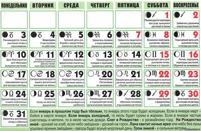 лунный календарь косметических процедур на май 2016 утеплять устья начинаются